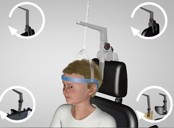 Soporte cefalico cuello ortopedico headactive para pacientes